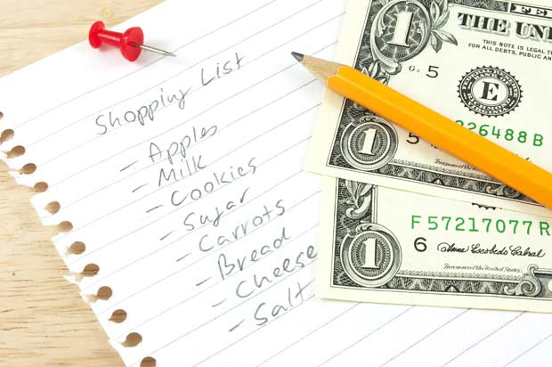 Shopping list budget